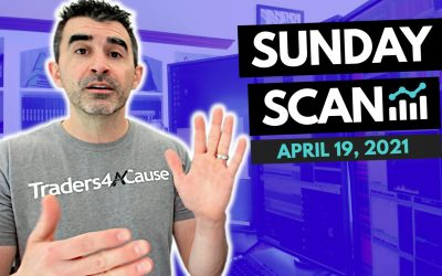 Free Scan: Stocks To Watch For Monday April 19, 2021