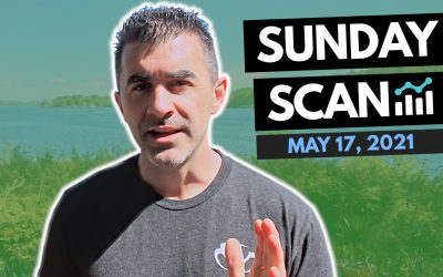 Free Scan: Stocks To Watch For Monday May 17, 2021