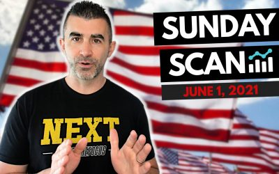 Free Scan: Stocks To Watch For Tuesday June 1, 2021