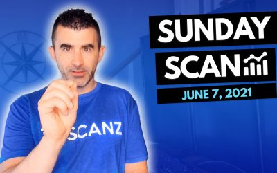 Free Scan: Stocks To Watch For Monday June 7, 2021