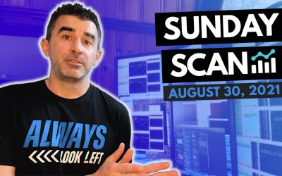 Free Scan: Stocks To Watch For Monday August 30, 2021