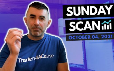 Free Scan: Stocks To Watch For Monday October 4, 2021